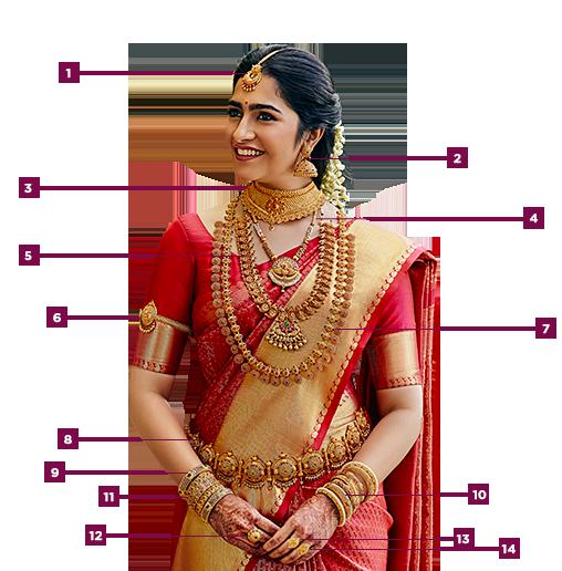 Kerala Bride Hindhu: Kerala Bridal Jewellery