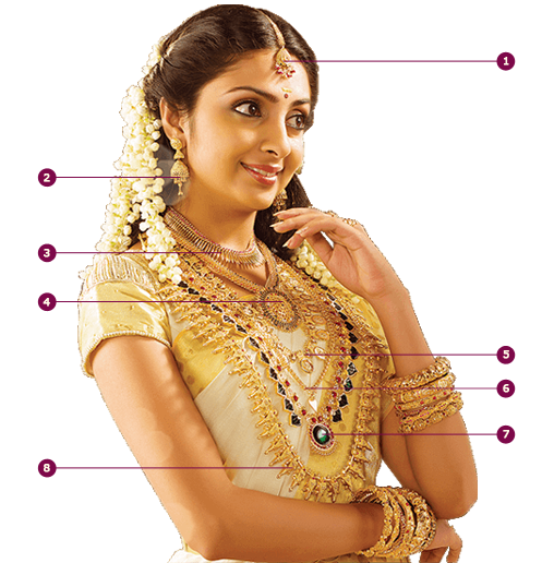 milanowek hindu singles Find hindu women for dates, love, marriage and social network – join us to find spicy women & girls from hindu chat mail likes and more.