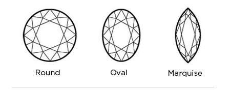 Diamond Cuts & Shapes